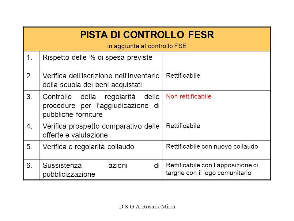 PISTA DI CONTROLLO FESR