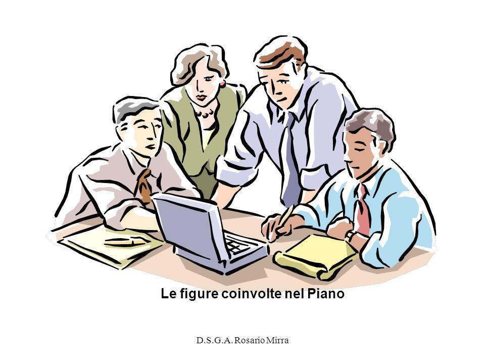 Le figure coinvolte nel Piano
