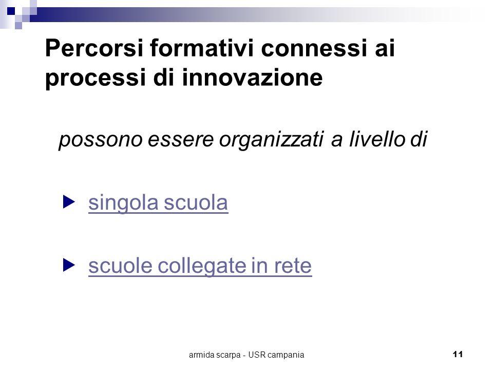 Percorsi formativi connessi ai processi di innovazione