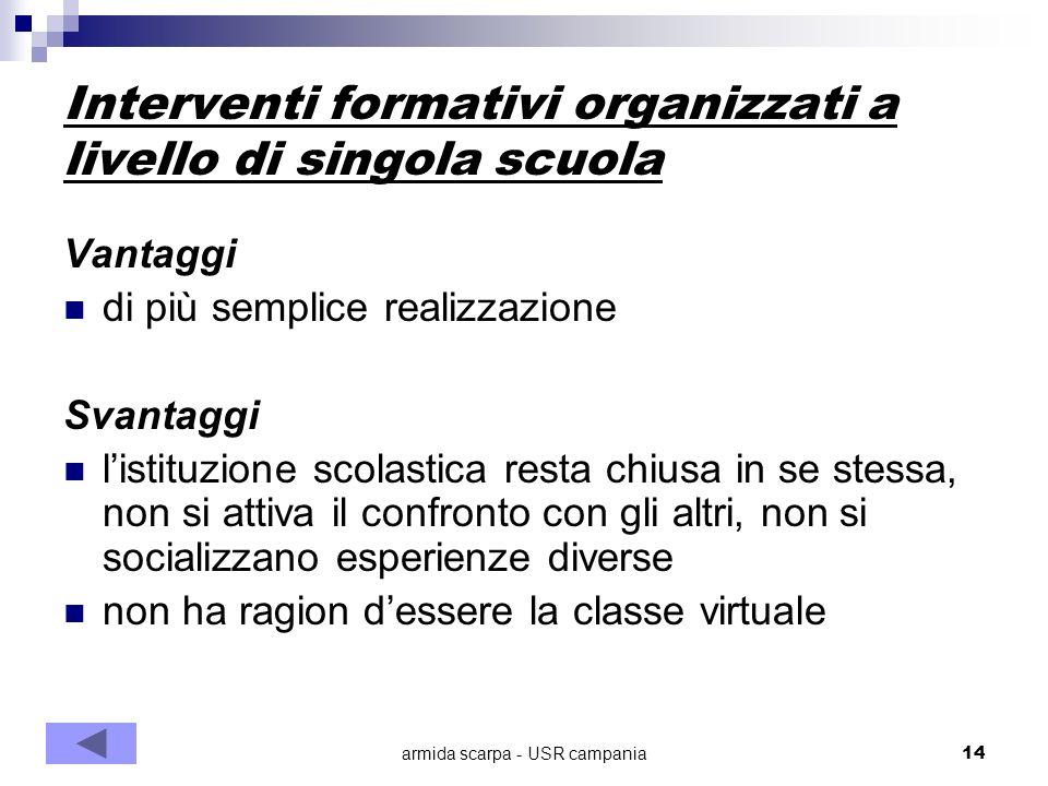 Interventi formativi organizzati a livello di singola scuola