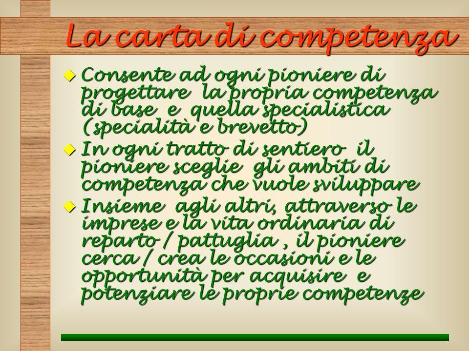 La carta di competenza Consente ad ogni pioniere di progettare la propria competenza di base e quella specialistica (specialità e brevetto)