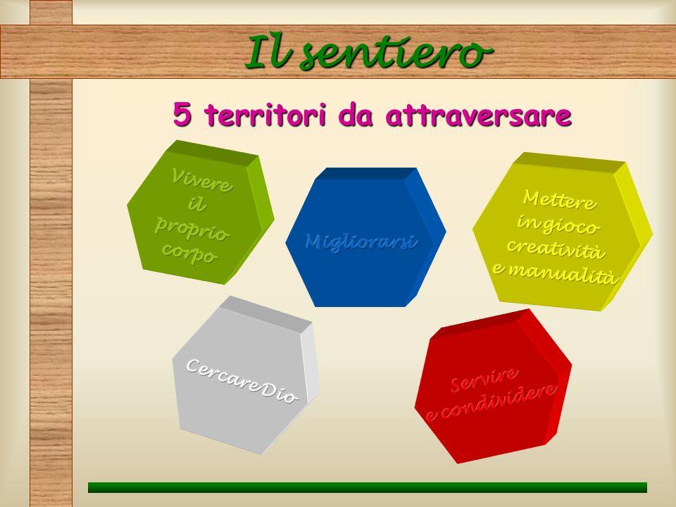 5 territori da attraversare