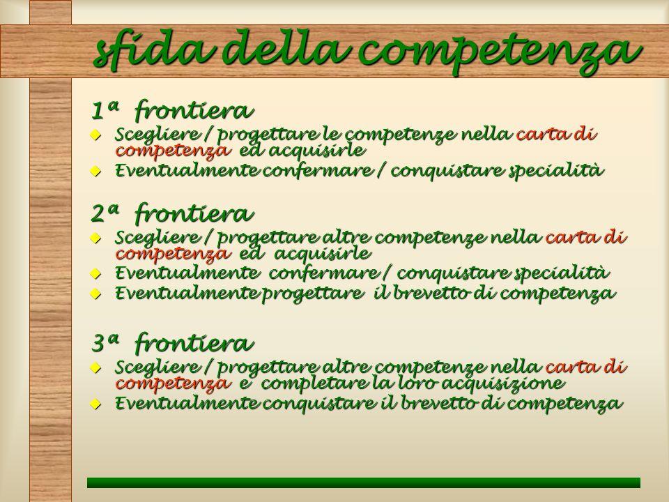 sfida della competenza