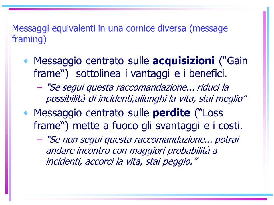 Messaggi equivalenti in una cornice diversa (message framing)