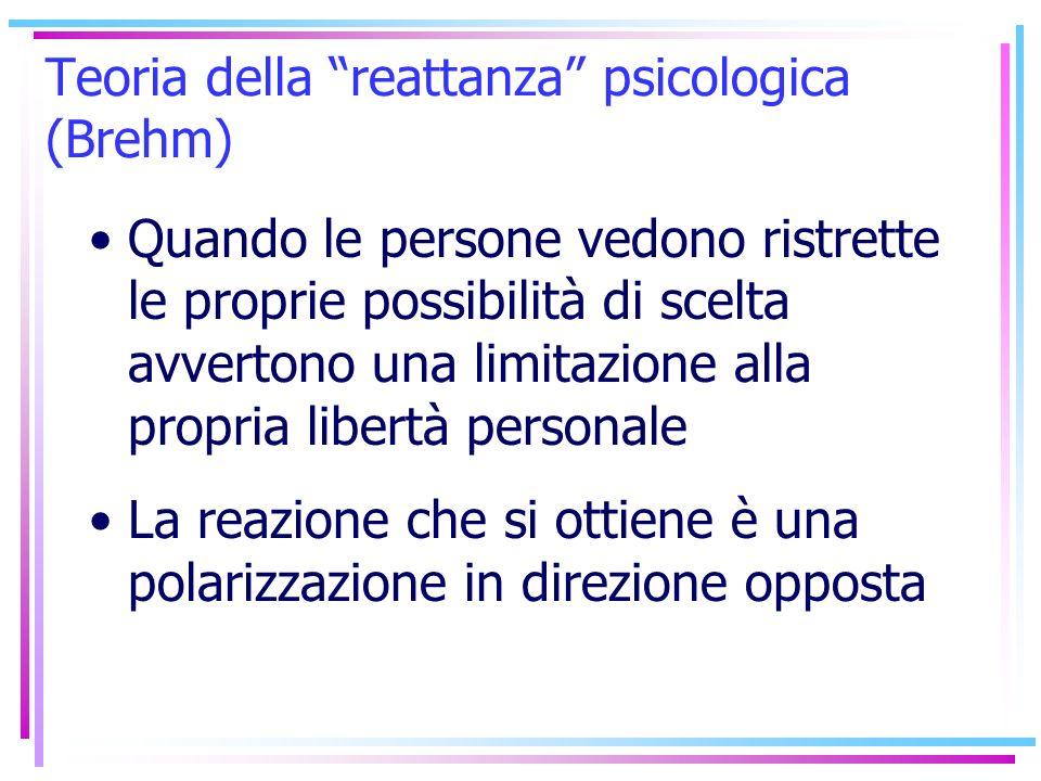 Teoria della reattanza psicologica (Brehm)