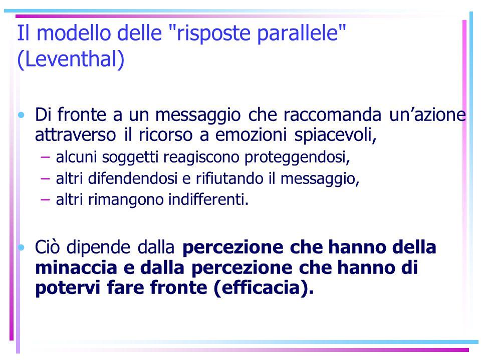Il modello delle risposte parallele (Leventhal)
