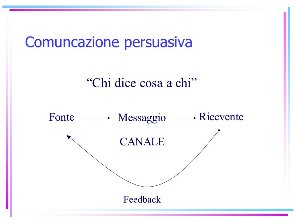 Comuncazione persuasiva
