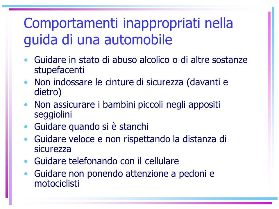Comportamenti inappropriati nella guida di una automobile
