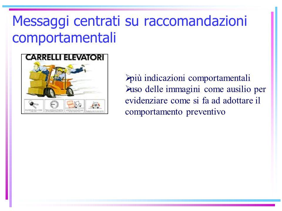 Messaggi centrati su raccomandazioni comportamentali