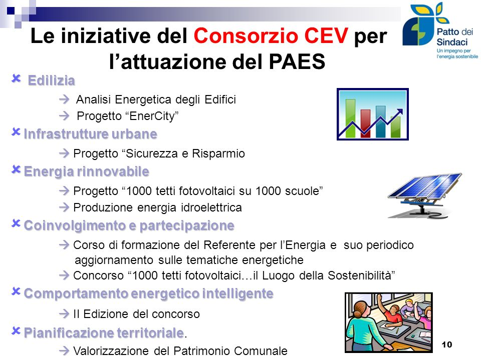 Le iniziative del Consorzio CEV per l'attuazione del PAES