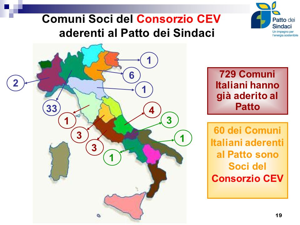 Comuni Soci del Consorzio CEV aderenti al Patto dei Sindaci