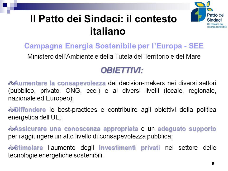 Il Patto dei Sindaci: il contesto italiano