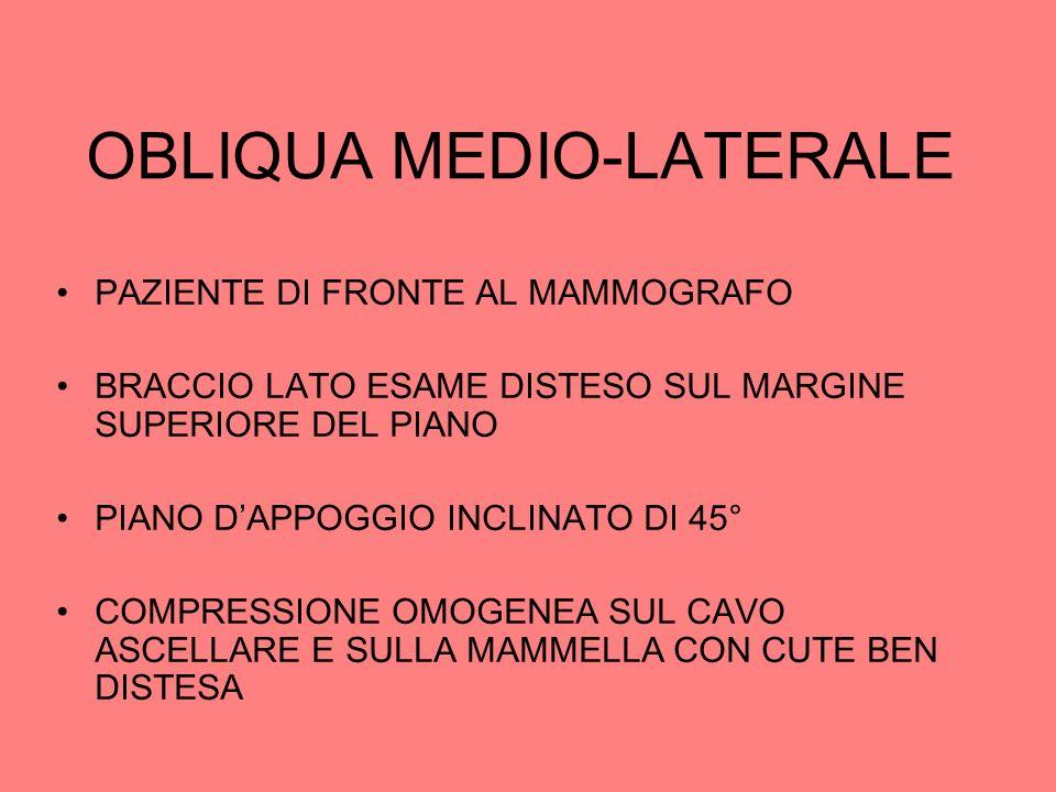 OBLIQUA MEDIO-LATERALE