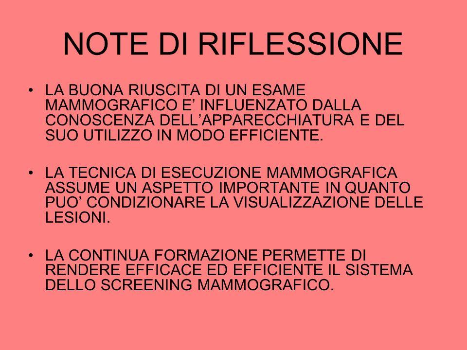 NOTE DI RIFLESSIONE