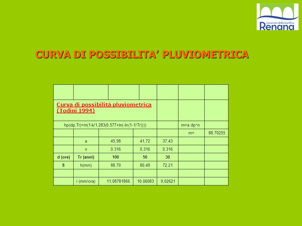 CURVA DI POSSIBILITA' PLUVIOMETRICA