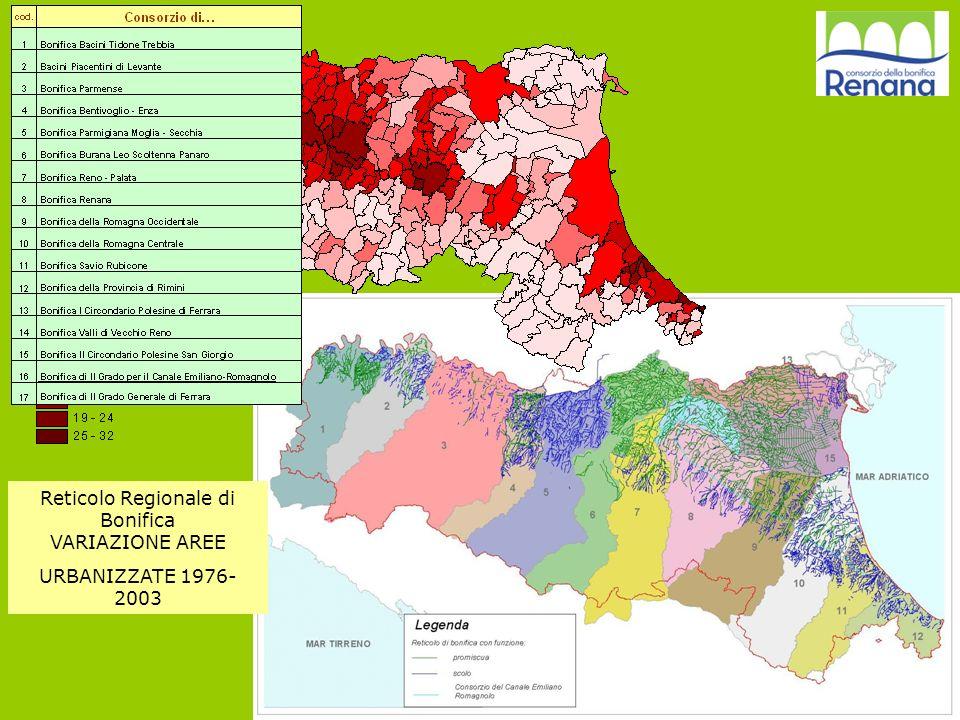 Reticolo Regionale di Bonifica VARIAZIONE AREE