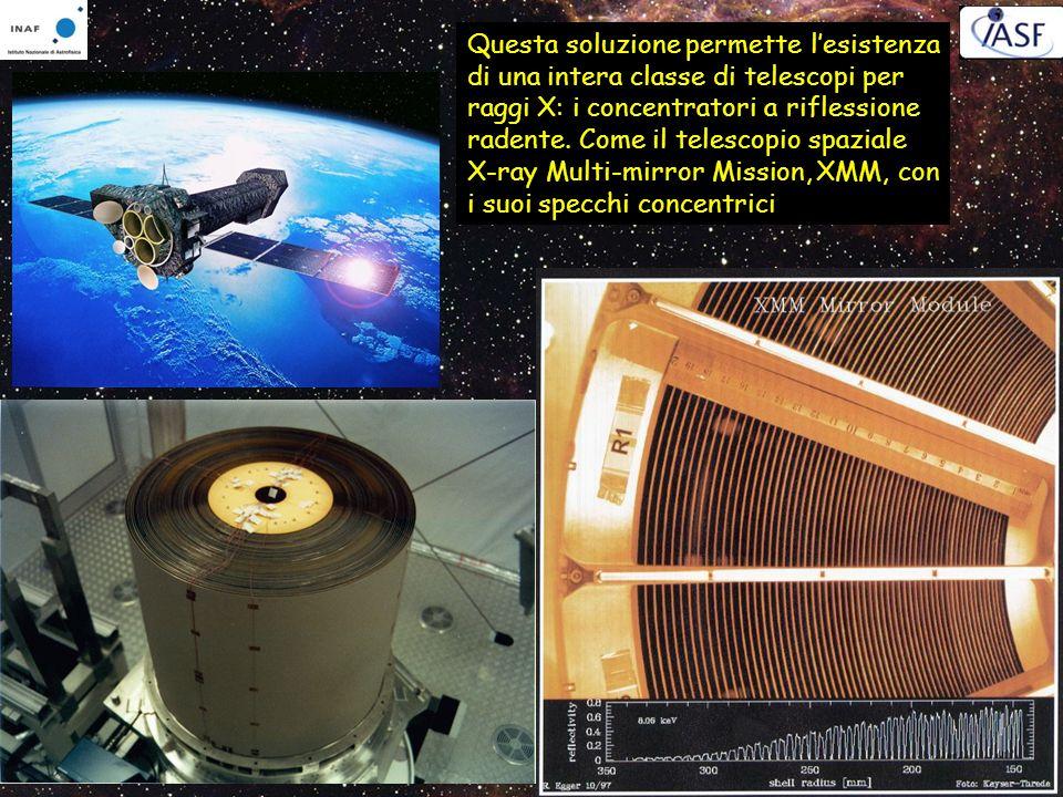 Questa soluzione permette l'esistenza di una intera classe di telescopi per raggi X: i concentratori a riflessione radente.