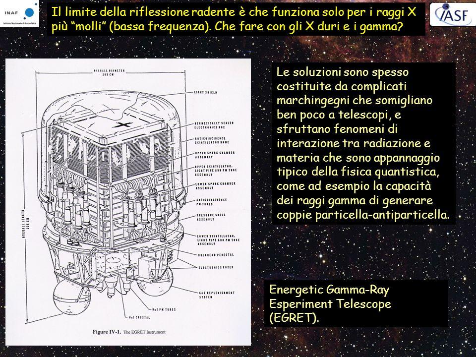Il limite della riflessione radente è che funziona solo per i raggi X più molli (bassa frequenza). Che fare con gli X duri e i gamma