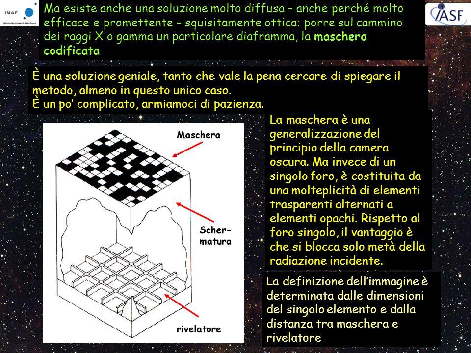 Ma esiste anche una soluzione molto diffusa – anche perché molto efficace e promettente – squisitamente ottica: porre sul cammino dei raggi X o gamma un particolare diaframma, la maschera codificata