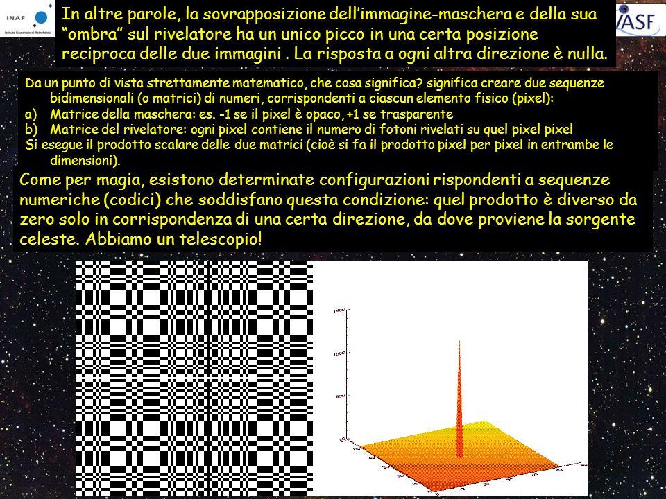 In altre parole, la sovrapposizione dell'immagine-maschera e della sua ombra sul rivelatore ha un unico picco in una certa posizione reciproca delle due immagini . La risposta a ogni altra direzione è nulla.
