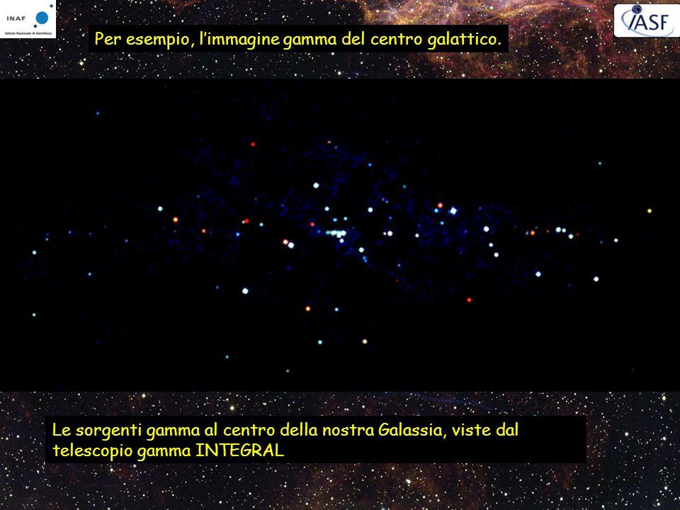 Per esempio, l'immagine gamma del centro galattico.