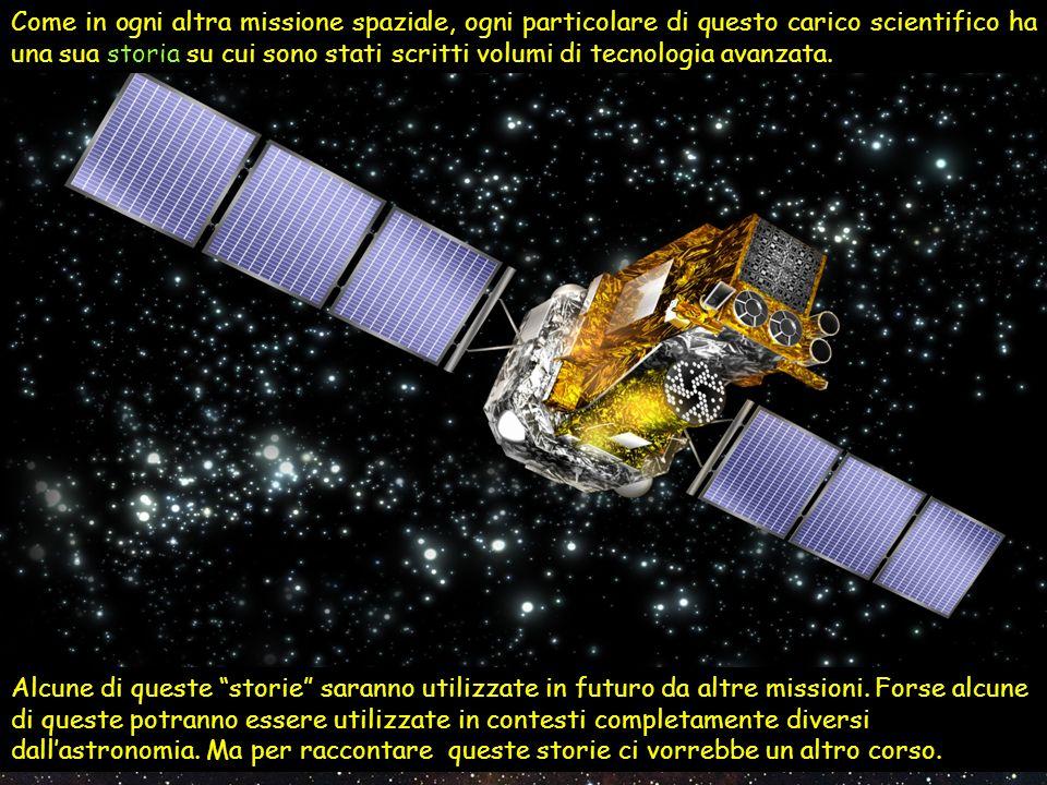 Come in ogni altra missione spaziale, ogni particolare di questo carico scientifico ha una sua storia su cui sono stati scritti volumi di tecnologia avanzata.