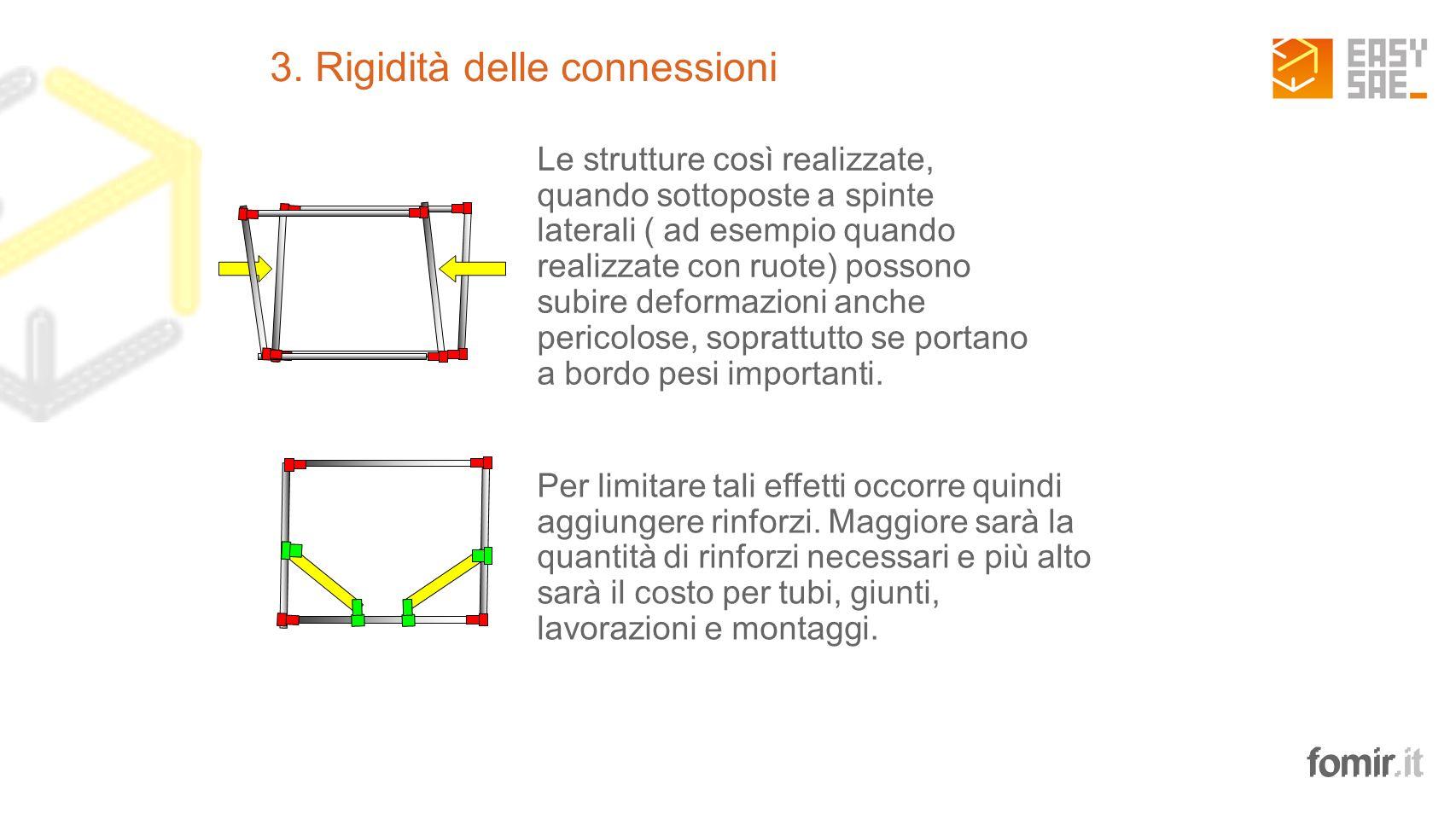 3. Rigidità delle connessioni