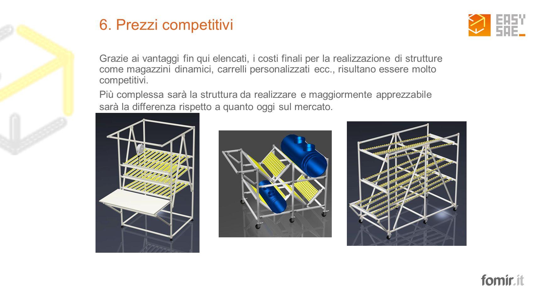 6. Prezzi competitivi