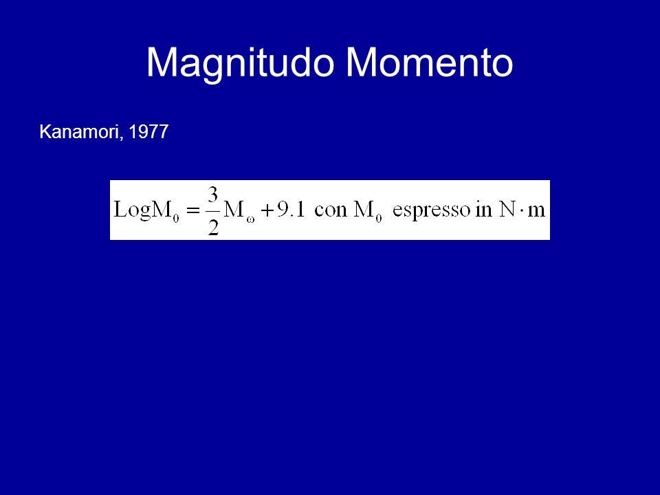 Magnitudo Momento Kanamori, 1977