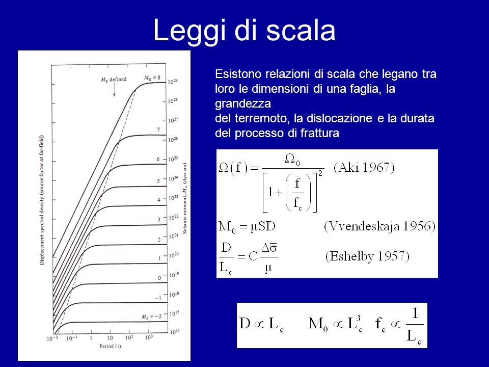 Leggi di scala Esistono relazioni di scala che legano tra loro le dimensioni di una faglia, la grandezza.