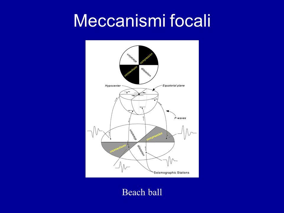 Meccanismi focali Beach ball