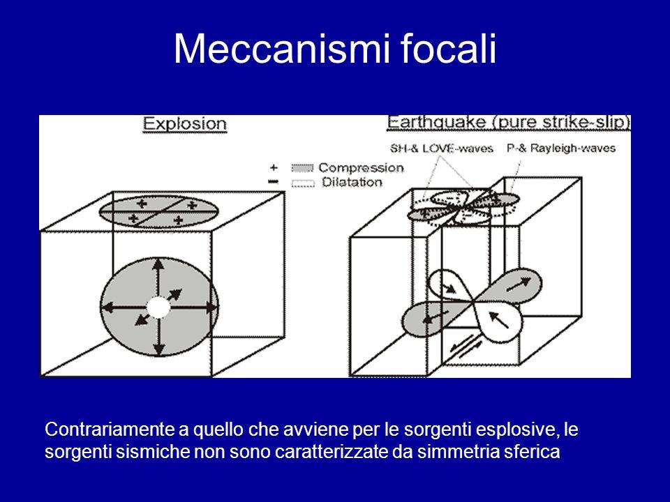 Meccanismi focali Contrariamente a quello che avviene per le sorgenti esplosive, le sorgenti sismiche non sono caratterizzate da simmetria sferica.