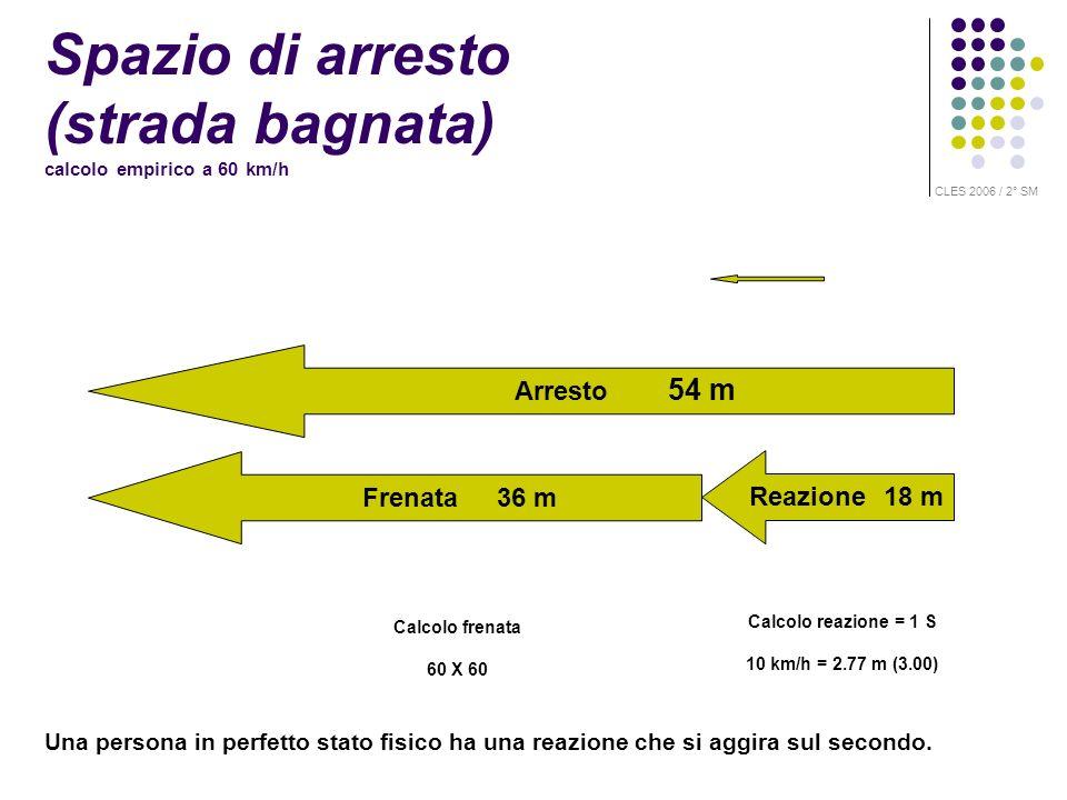 Spazio di arresto (strada bagnata) calcolo empirico a 60 km/h