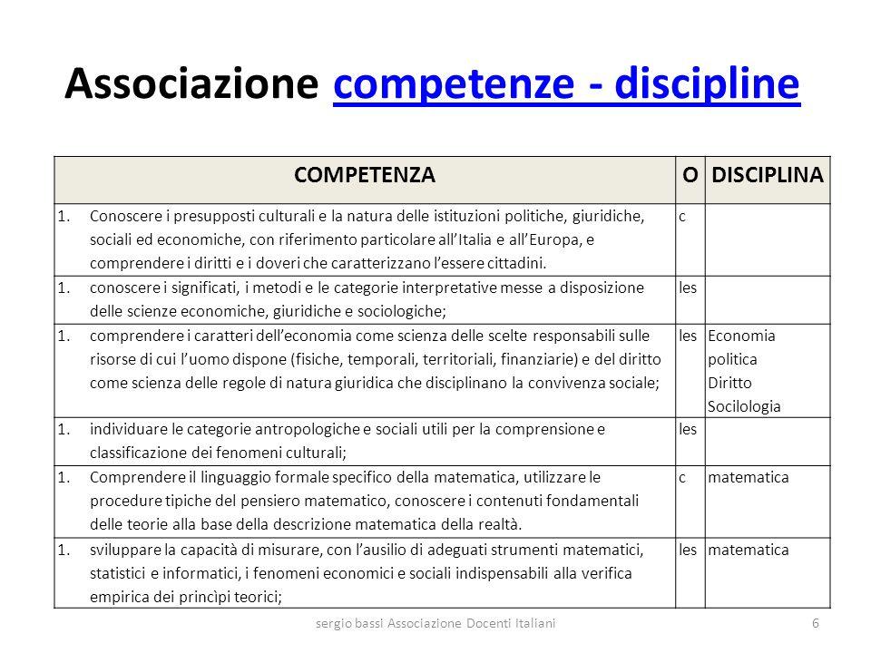 Associazione competenze - discipline
