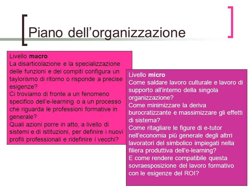 Piano dell'organizzazione