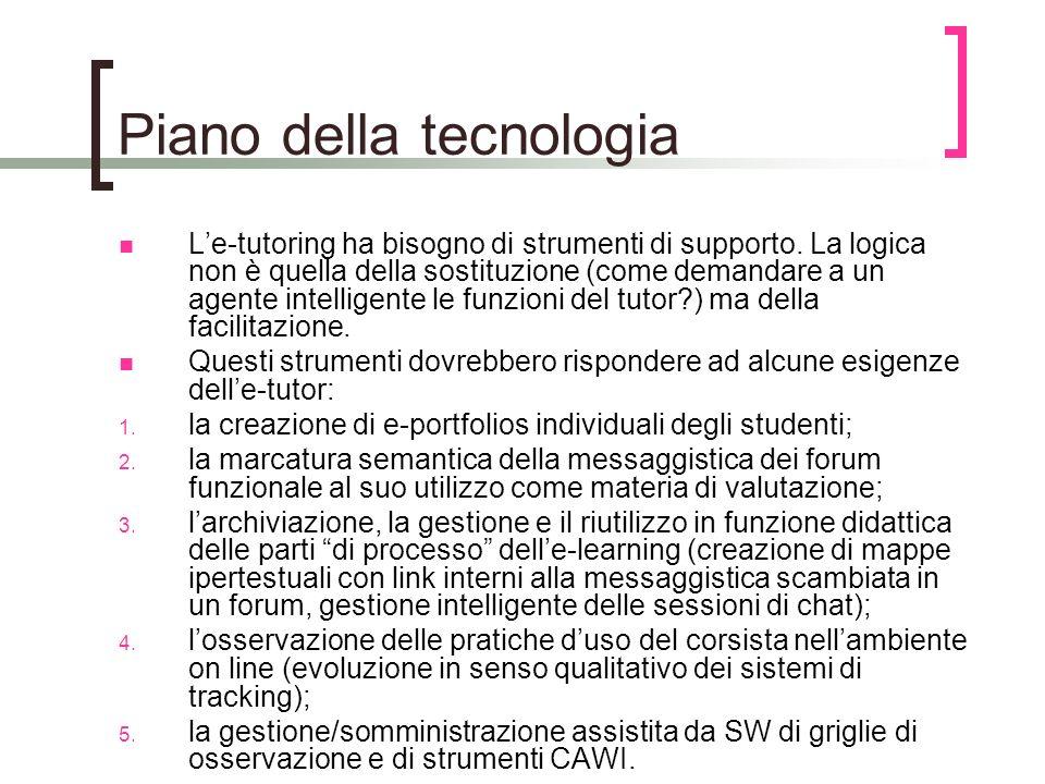 Piano della tecnologia