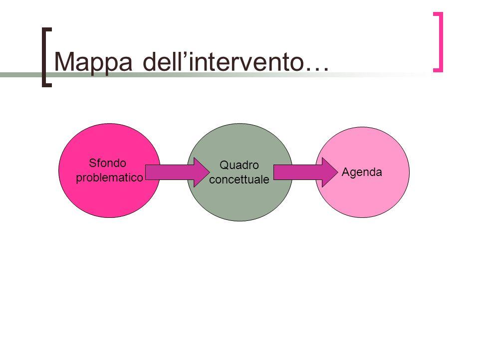 Mappa dell'intervento…
