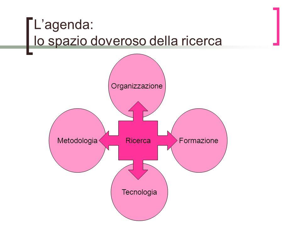 L'agenda: lo spazio doveroso della ricerca