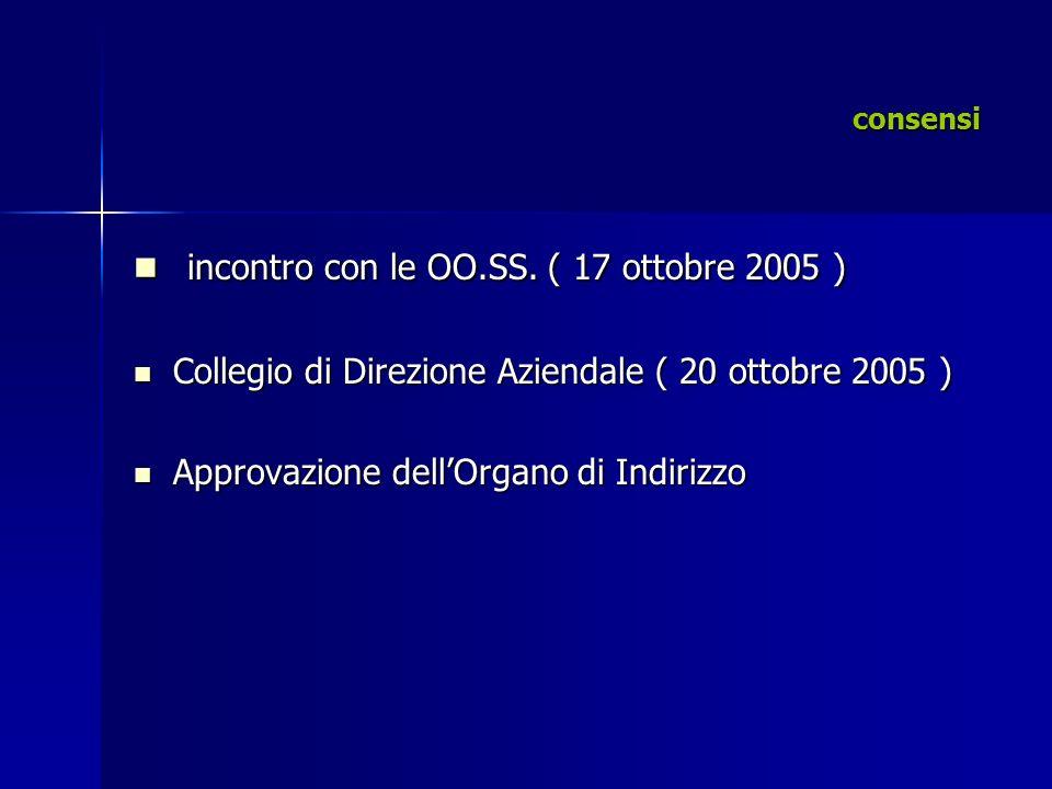 incontro con le OO.SS. ( 17 ottobre 2005 )