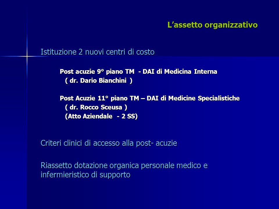 L'assetto organizzativo