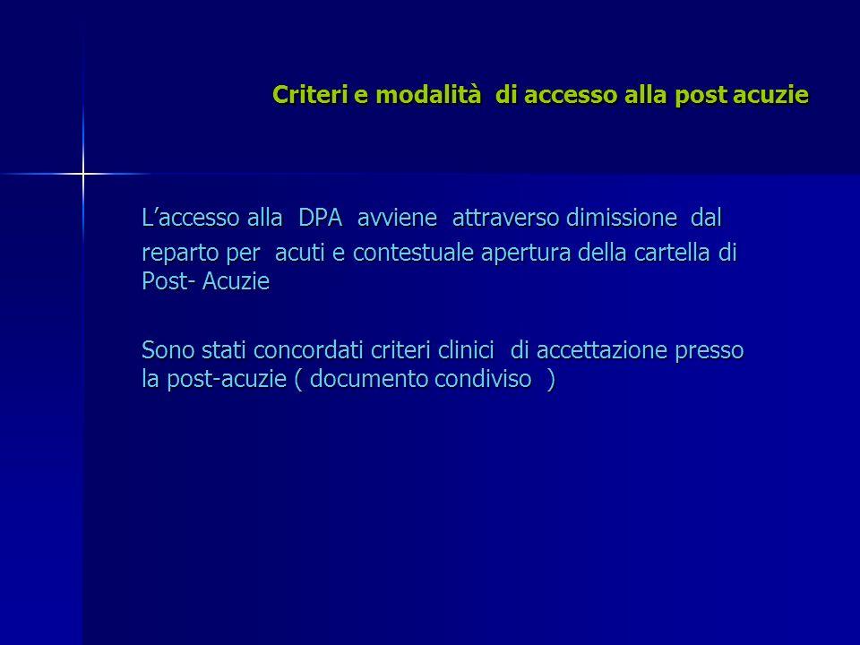 Criteri e modalità di accesso alla post acuzie