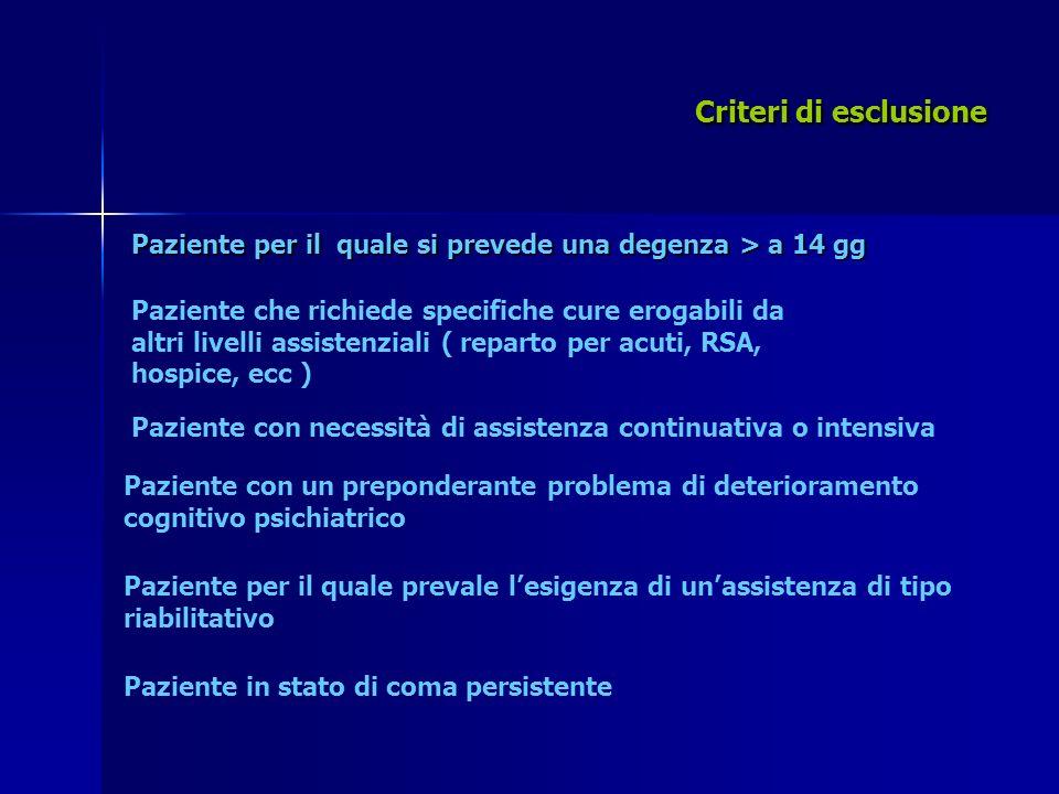 Criteri di esclusione Paziente per il quale si prevede una degenza > a 14 gg.