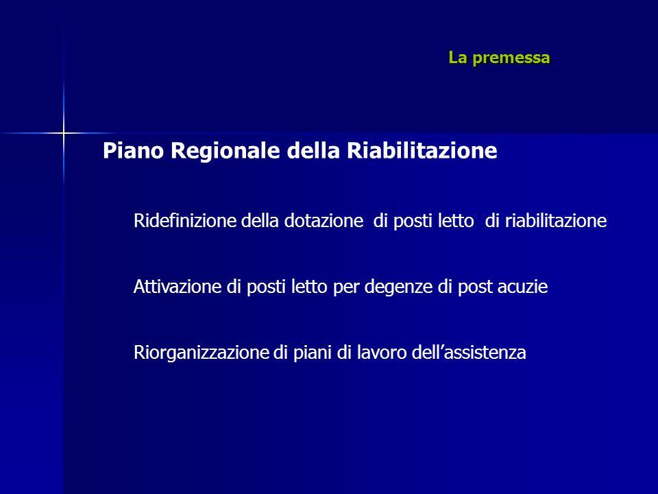 Piano Regionale della Riabilitazione