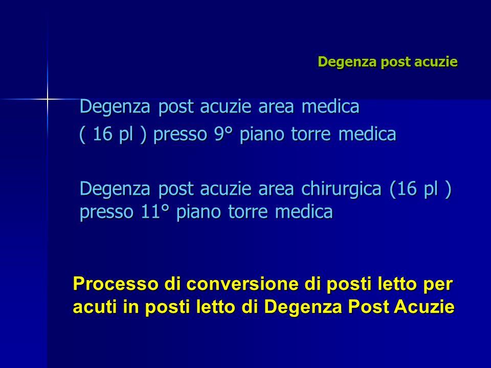 Degenza post acuzie area medica ( 16 pl ) presso 9° piano torre medica