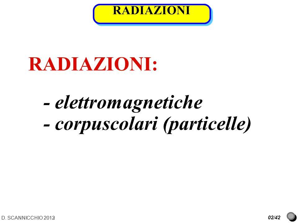 - corpuscolari (particelle)