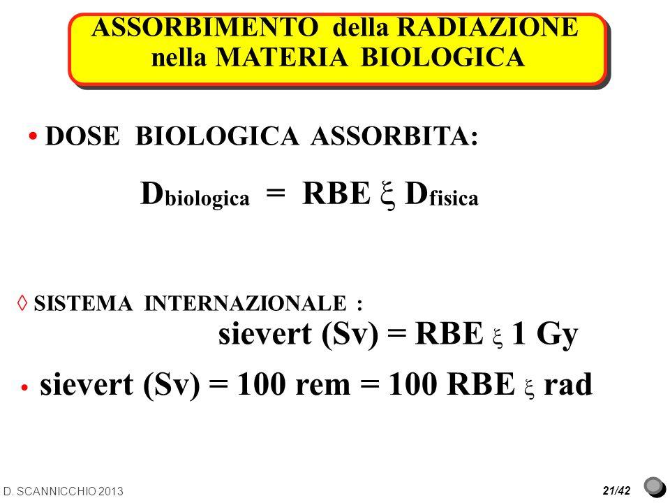 ASSORBIMENTO della RADIAZIONE nella MATERIA BIOLOGICA