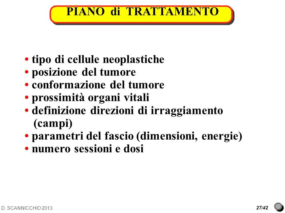 • tipo di cellule neoplastiche • posizione del tumore