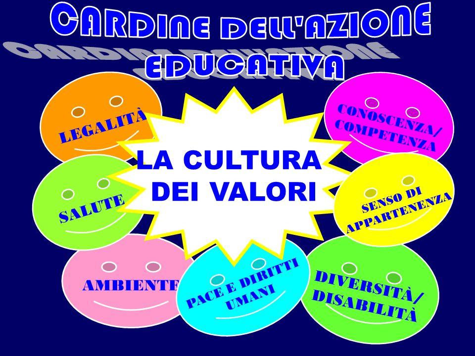 CARDINE DELL AZIONE EDUCATIVA
