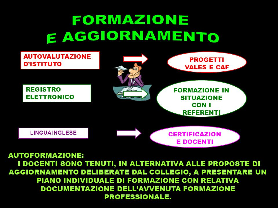 FORMAZIONE IN SITUAZIONE CON I REFERENTI CERTIFICAZIONE DOCENTI