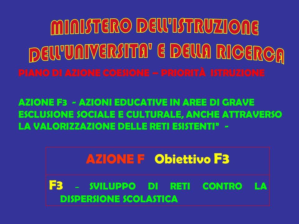 MINISTERO DELL ISTRUZIONE DELL UNIVERSITA E DELLA RICERCA